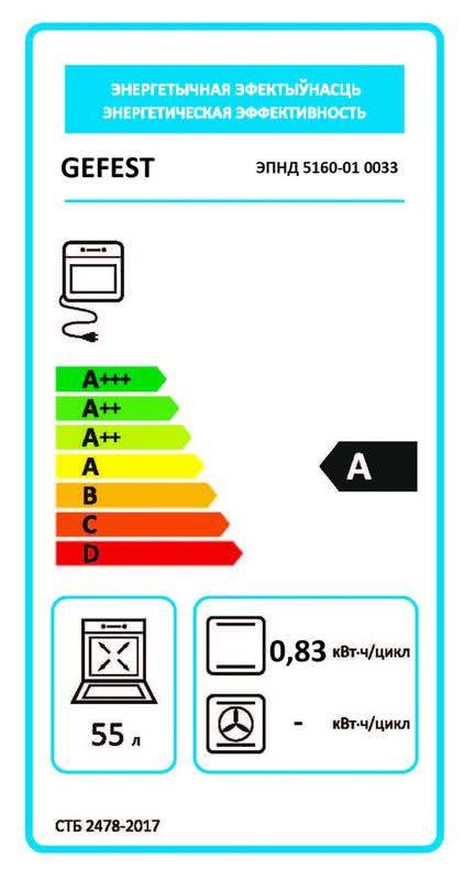 Электрическая плита Gefest 5160-01 0033
