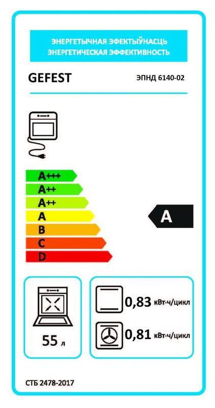Электрическая плита Gefest 6140-02 (2017)
